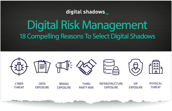 Digital Risk Management Infographic