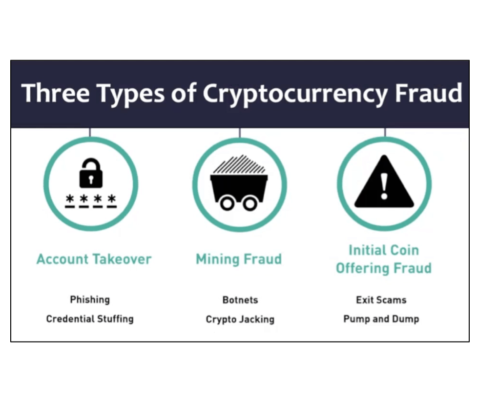 Recorded Webinar: Cryptocurrency Fraud