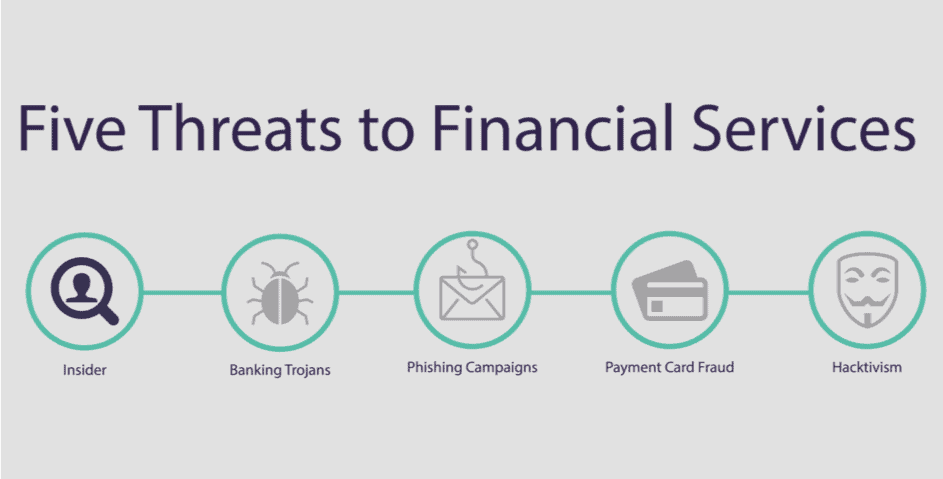 Five Threats to Financial Services: Part One, Insiders