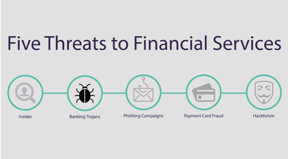 Five Threats to Financial Services: Banking Trojans