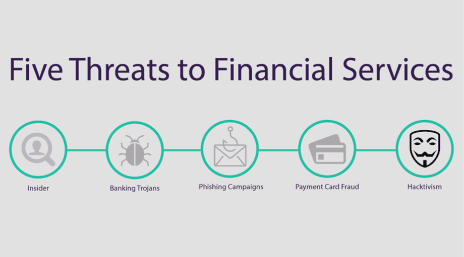 Five Threats to Financial Services: Part Five, Hacktivism