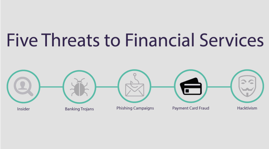 Five Threats to Financial Services: Part Four, Payment Card Fraud