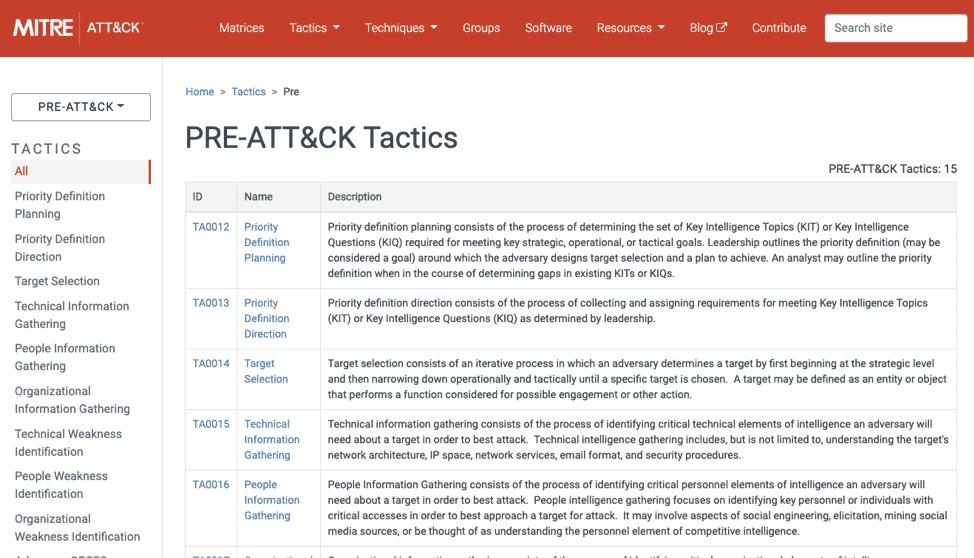 preattck tactics