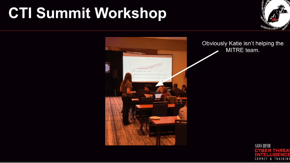 First CTI Summit Workshop