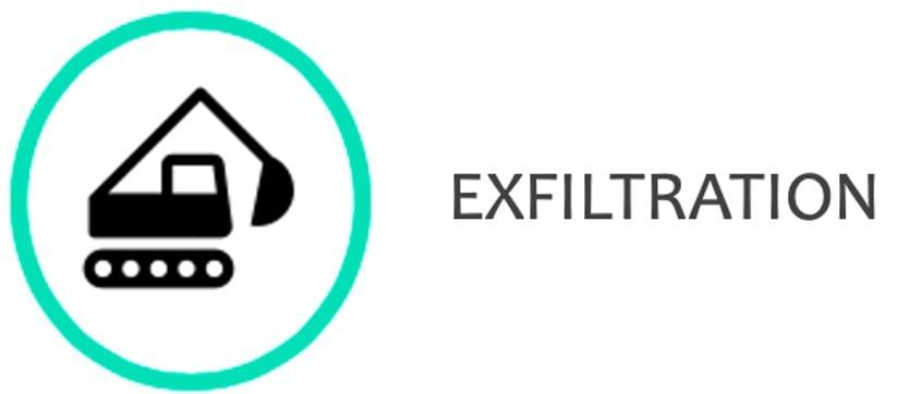 Exfiltration
