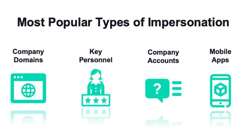 online impersonation types