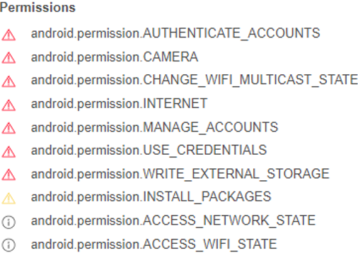 Permissions for coronavirus-live-statistic.apk