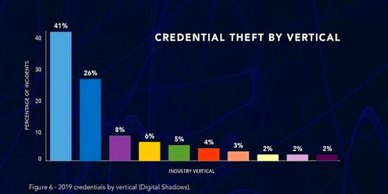 Optiv CTIE 2020: COVID-19, cybercrime, and third-party risk