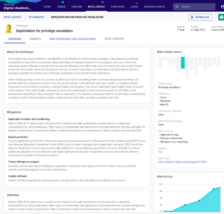 MITRE Technique Profile Page