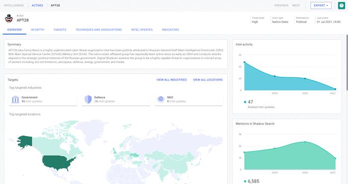 APT28 profile page in Searchlight.