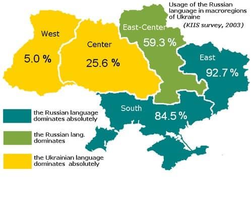 Usage of the Russian language in macroregions of Ukraine (Source: KIIS survey, 2003)