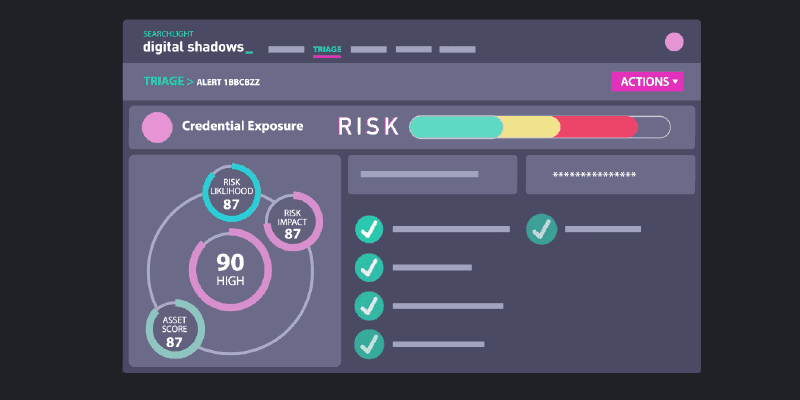 Protecting Against Ransomware: What Role Does Threat Intelligence Play?