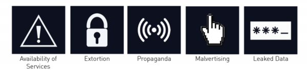 Top 5 Threats to Media