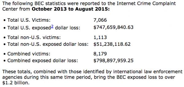 BEC Statistics