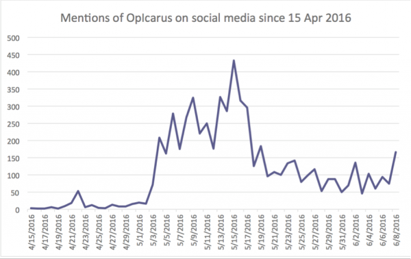 Mentions of OpIcarus