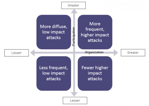 Forecasting Scenarios OpIcarus