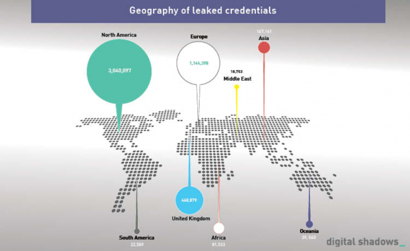 Geography of Leaked Credentials